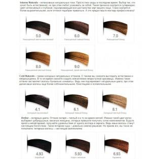 Аммиачная крем-краска для волос Global Keratin Hair Cream Color